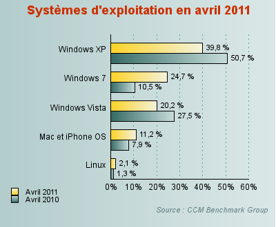 http://graph.benchmark.fr/journaldunet/solutions/6/8/9/8/0/0/8986_169029.png