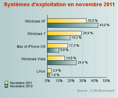 http://graph.benchmark.fr/journaldunet/solutions/8/3/4/9/0/0/9438_75524.png